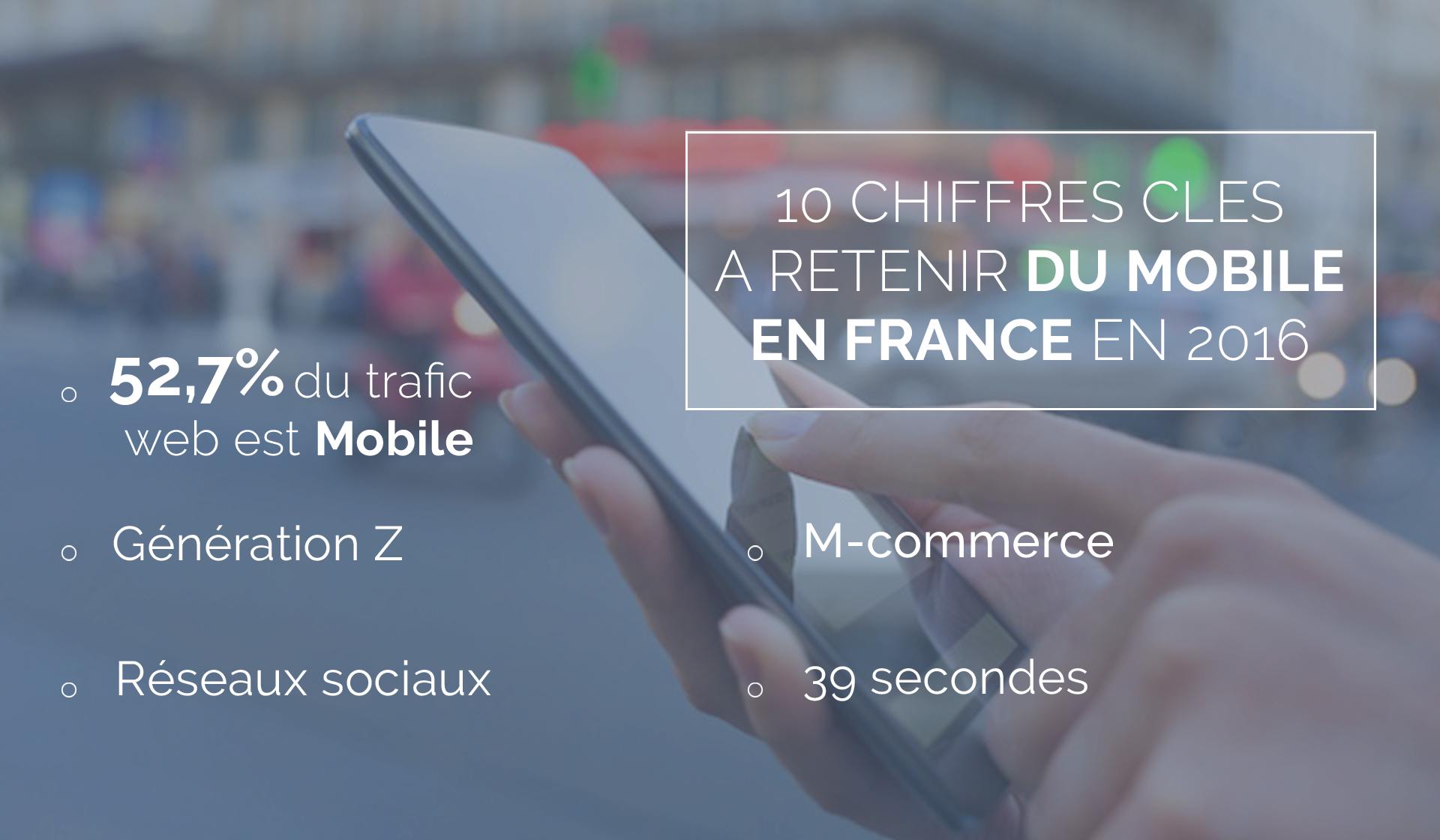 Illusatration 10 chiffres clés à retenir du mobile en France en 2016